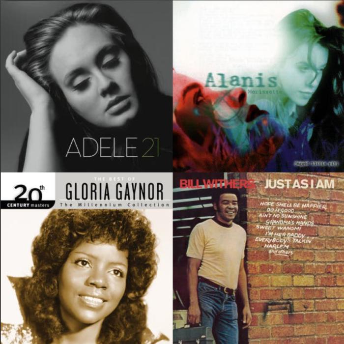 Best Break-Up Songs Playlist